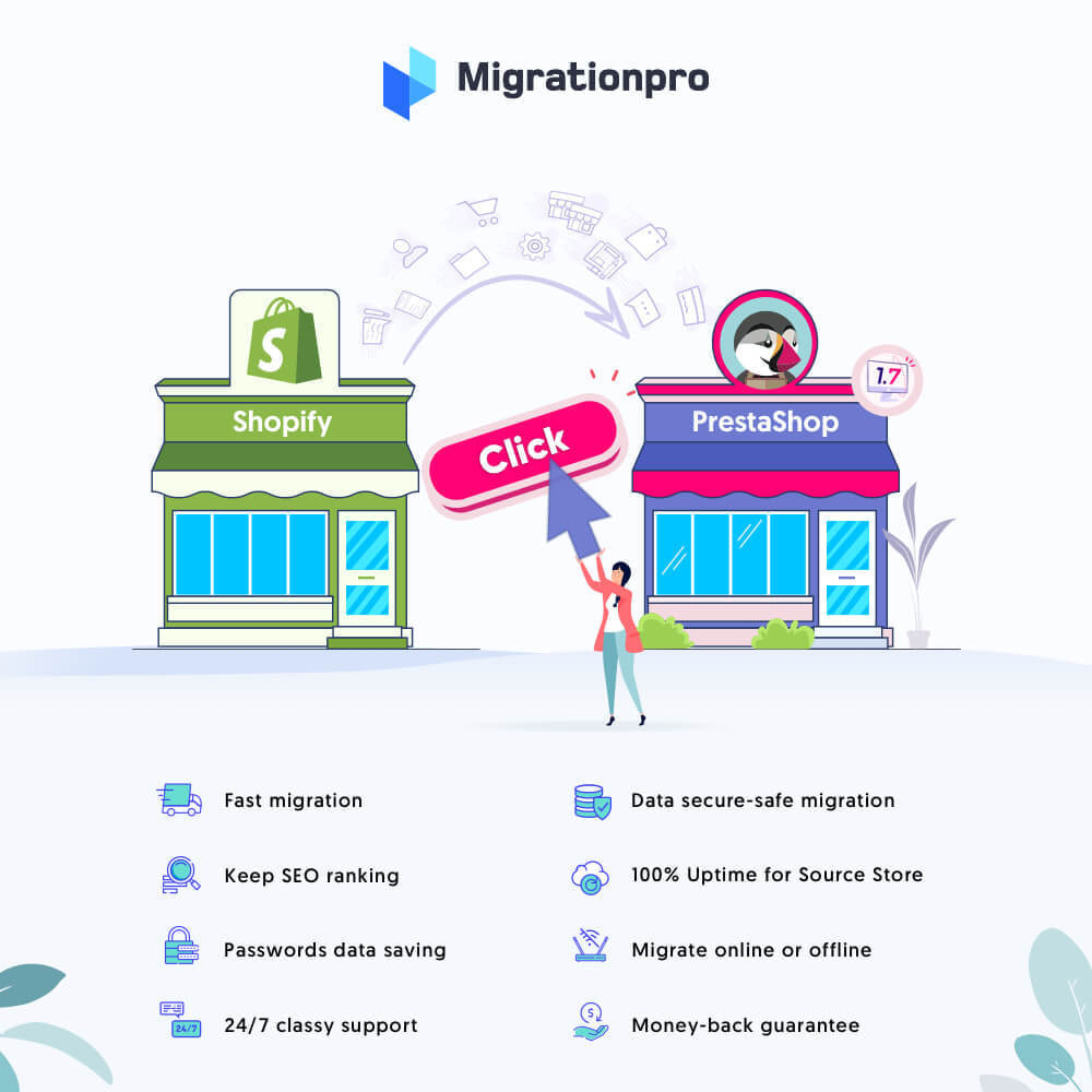 module - Migracja & Backup - MigrationPro: Shopify to PrestaShop Migration Tool - 1