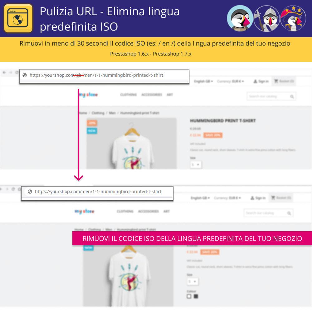 module - URL & Redirect - Pulitore di URL - Elimina la lingua predefinita di Iso - 2
