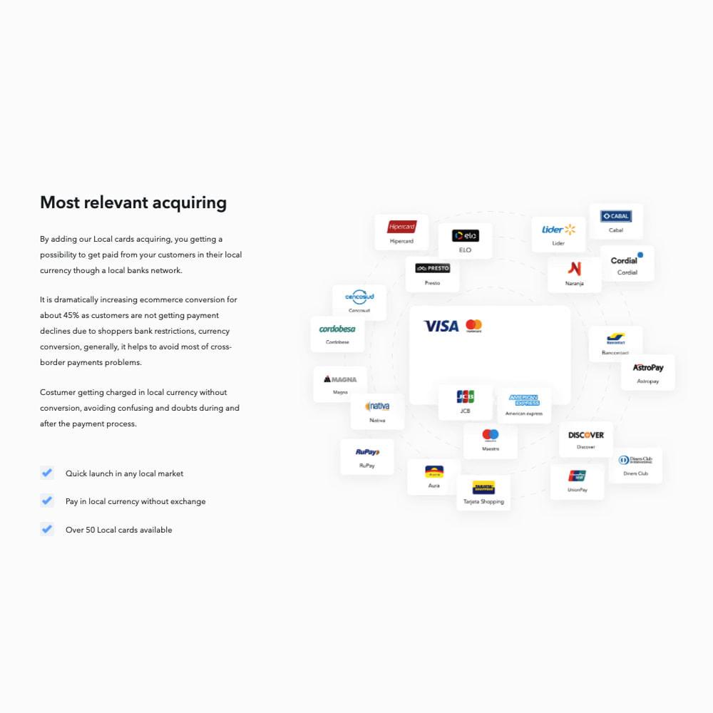 module - Creditcardbetaling of Walletbetaling - PayOp payment gateway - 4