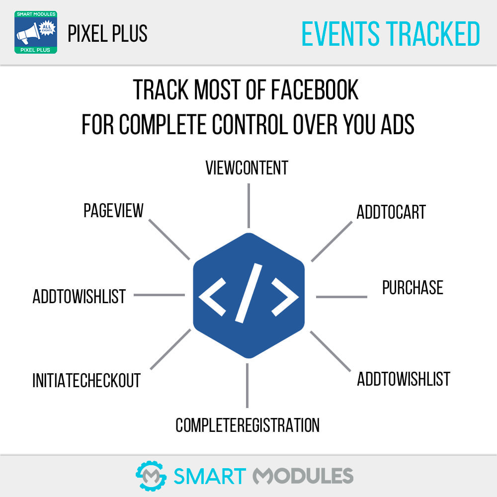 module - Analytics & Statistics - Pixel Plus: Event tracking + Pixel Catalogue - 2