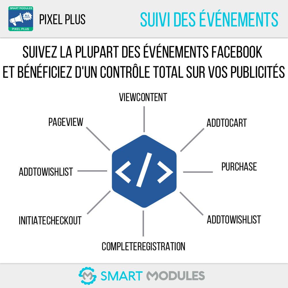 module - Analyses & Statistiques - Pixel Plus : Événements + API + Catalogue Pixel - 2