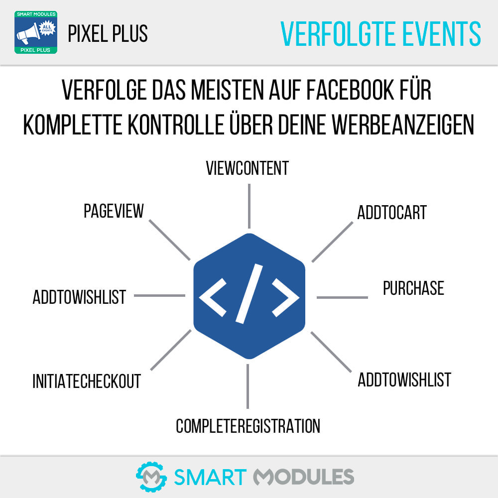 module - Analysen & Statistiken - Pixel Plus: Events Tracking + Pixel Katalog - 2