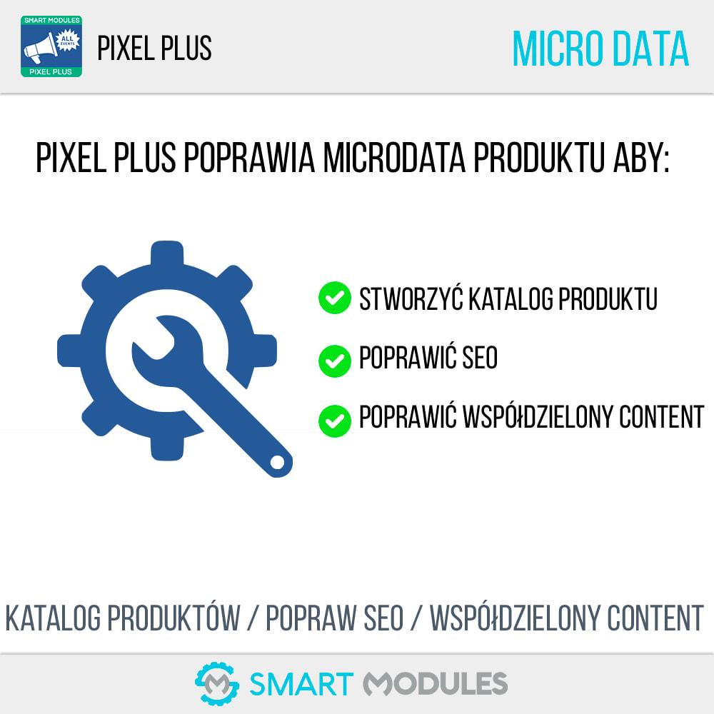 module - Analizy & Statystyki - Pixel Plus: Wszystkie zdarzenia + Pixel Katalog - 5