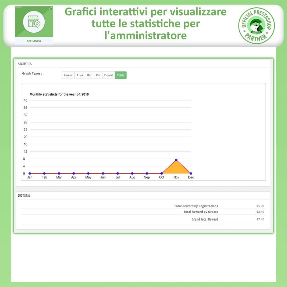 module - Indicizzazione a pagamento (SEA SEM) & Affiliazione - Modulo Pro Affiliati - 24