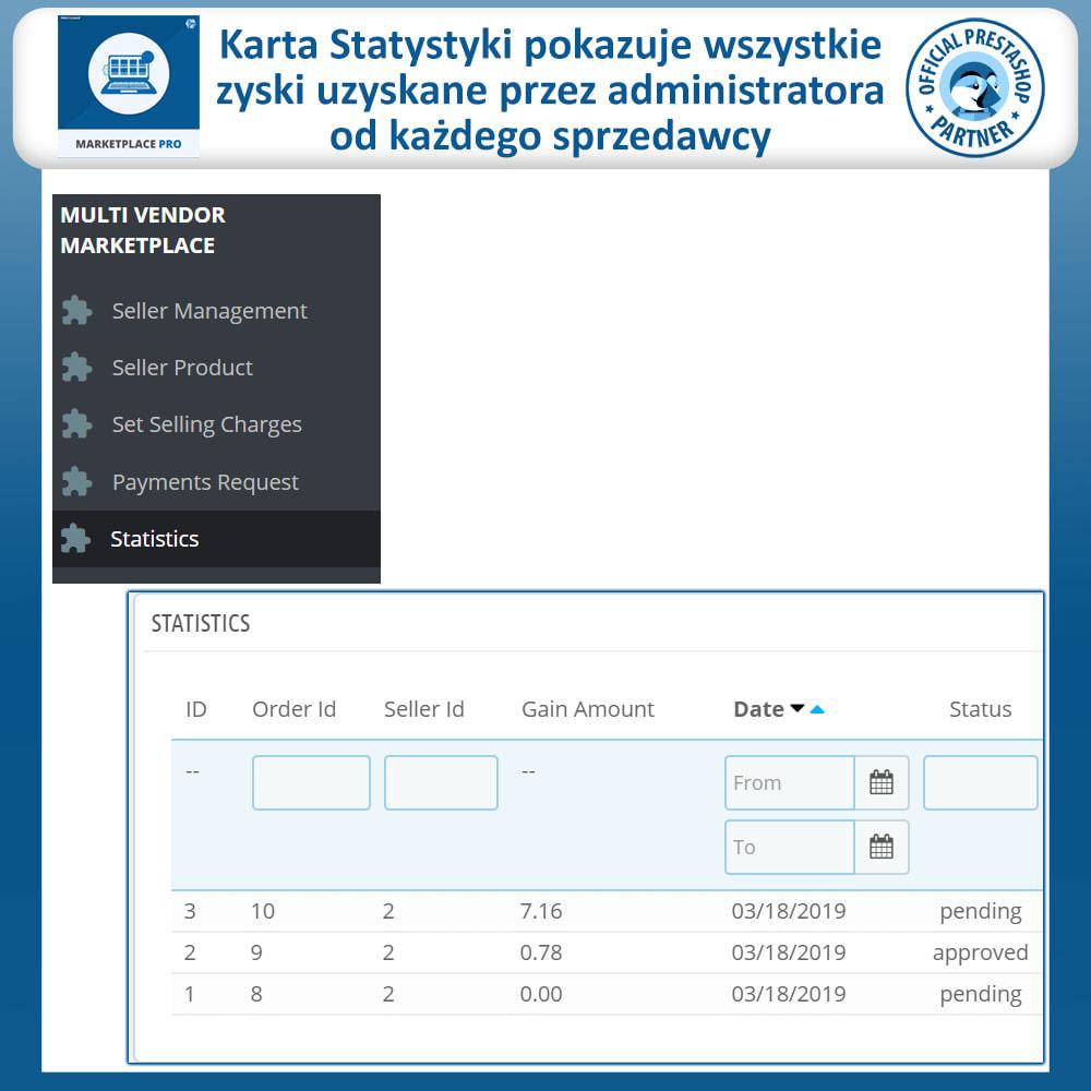 module - Stworzenia platformy handlowej - Multi Vendor Marketplace  - Marketplace Pro - 27