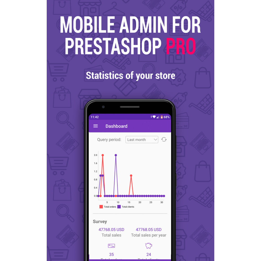 module - Mobile - Mobile Admin for unlimited managers, sites iOs&Android - 7