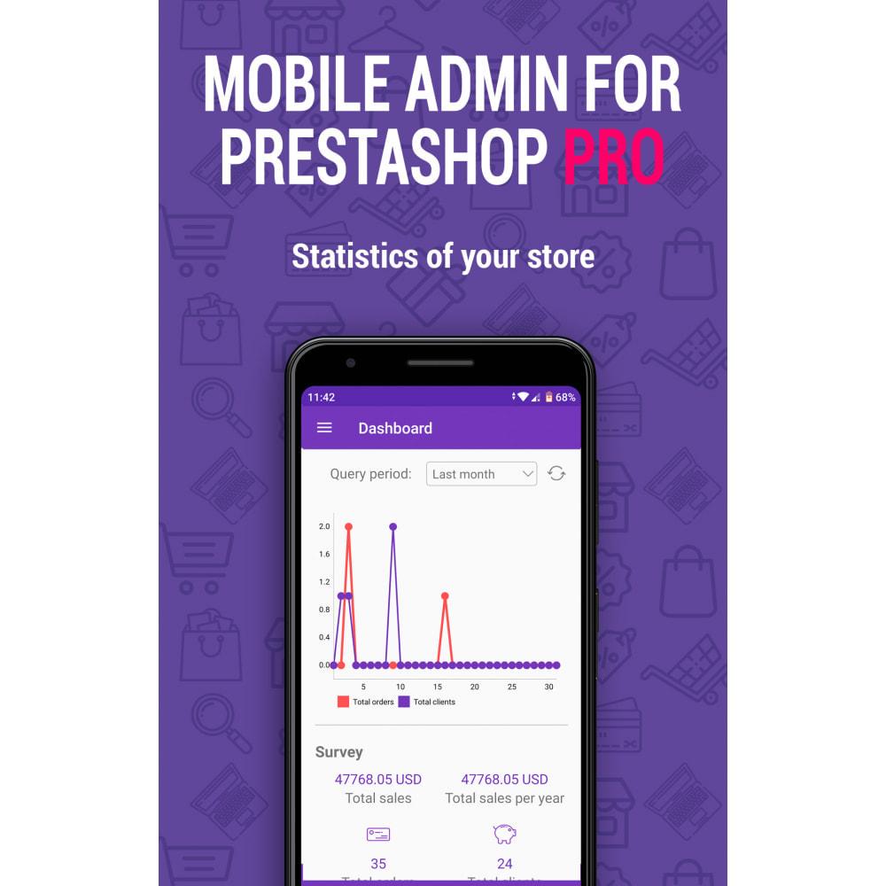 module - Mobiele apparaten - Mobile Admin Pro - 7