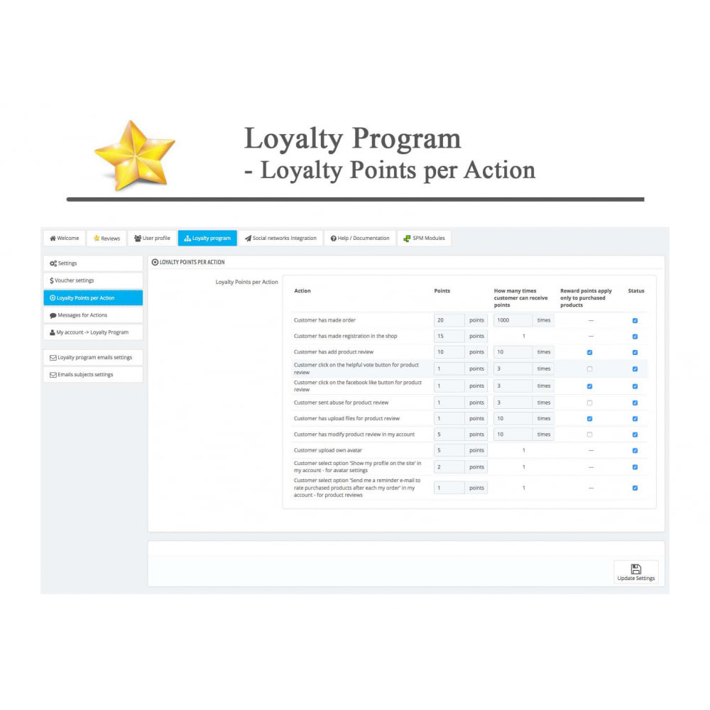 module - Social Widget - Product Reviews PRO + Loyalty Program + User Profile - 39