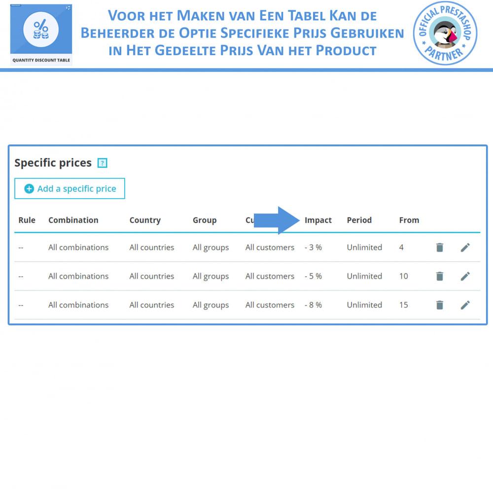 module - Promoties & Geschenken - Hoeveelheid Kortingstabel - 5
