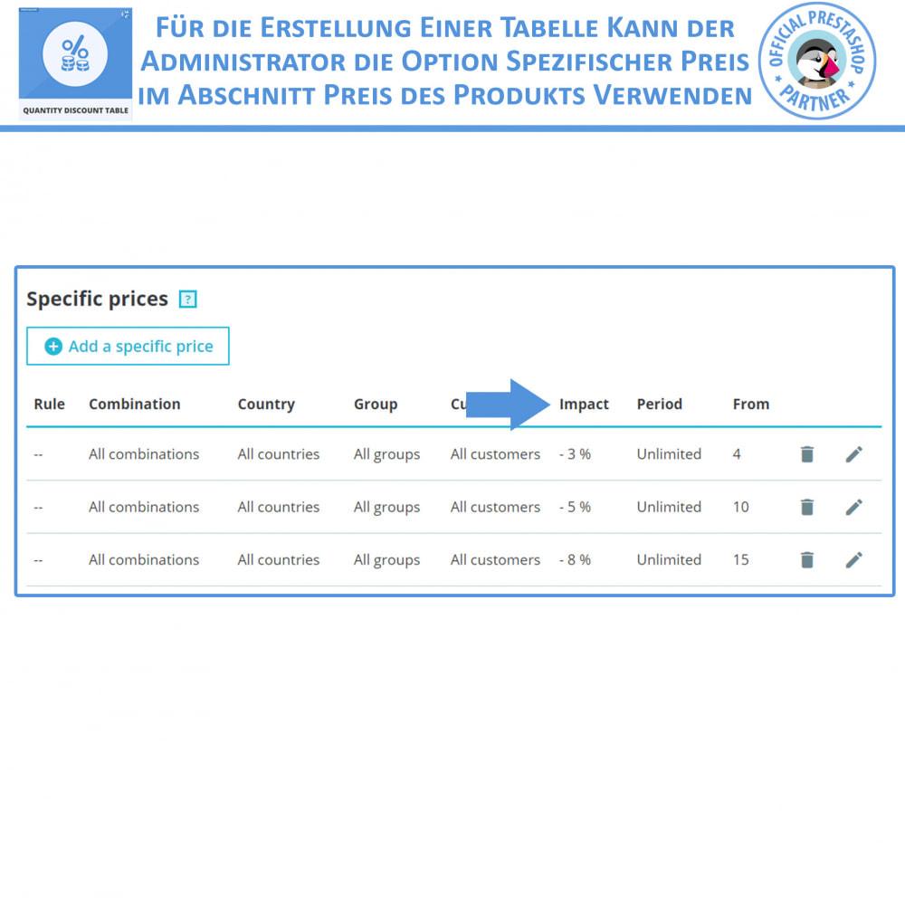 module - Promotion & Geschenke - Mengenrabatt-Tabelle - 5