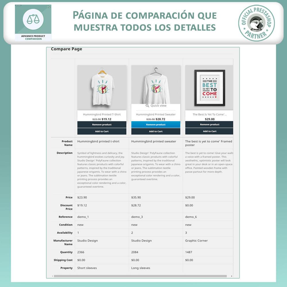 module - Comparadores de Precios - Comparación Avanzada De Productos - 5