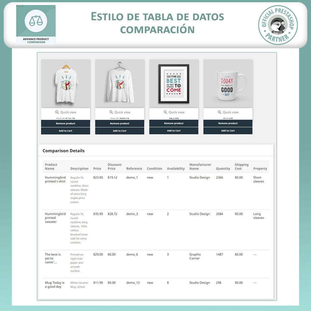 module - Comparadores de Precios - Comparación Avanzada De Productos - 7