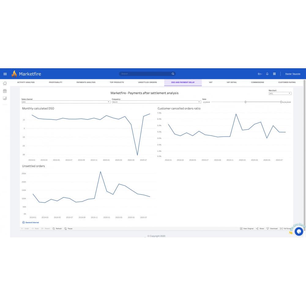 module - Estadísticas & Análisis - Marketfire Business Analytics - 4