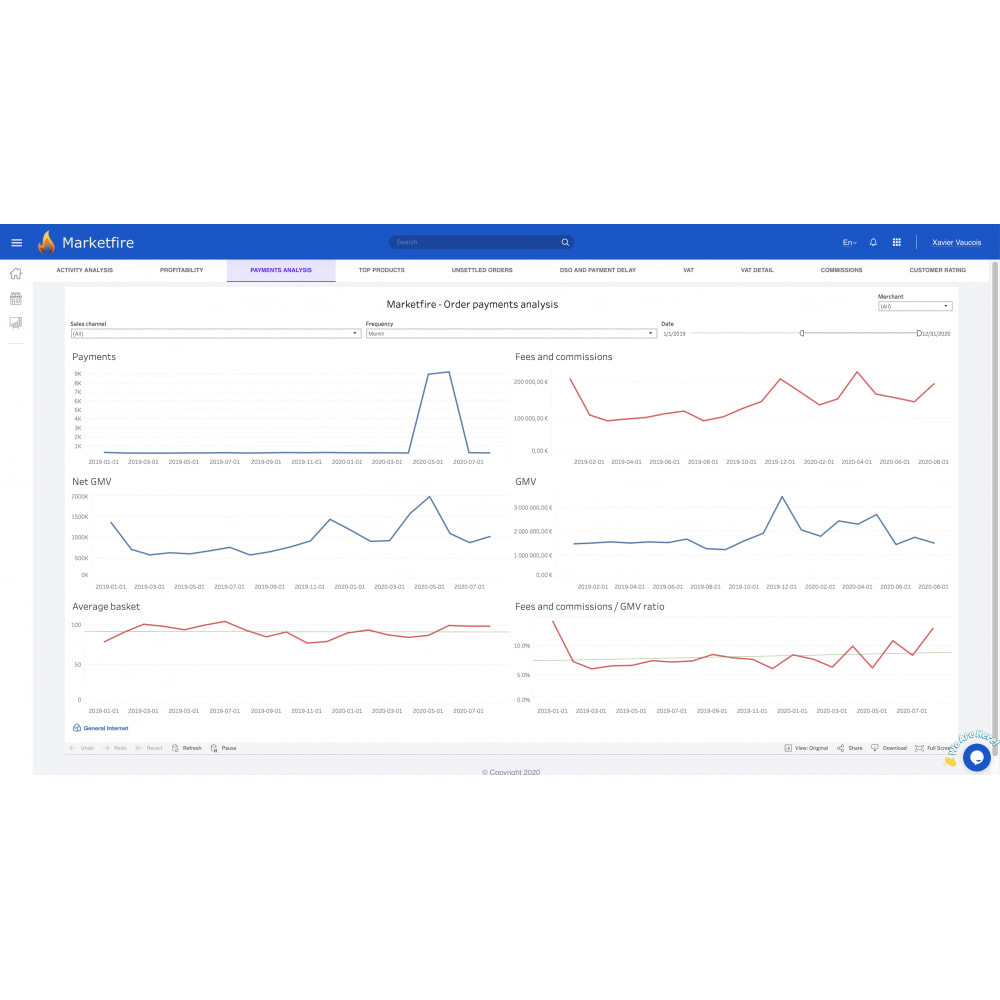 module - Statistik & Analyse - Marketfire - 5