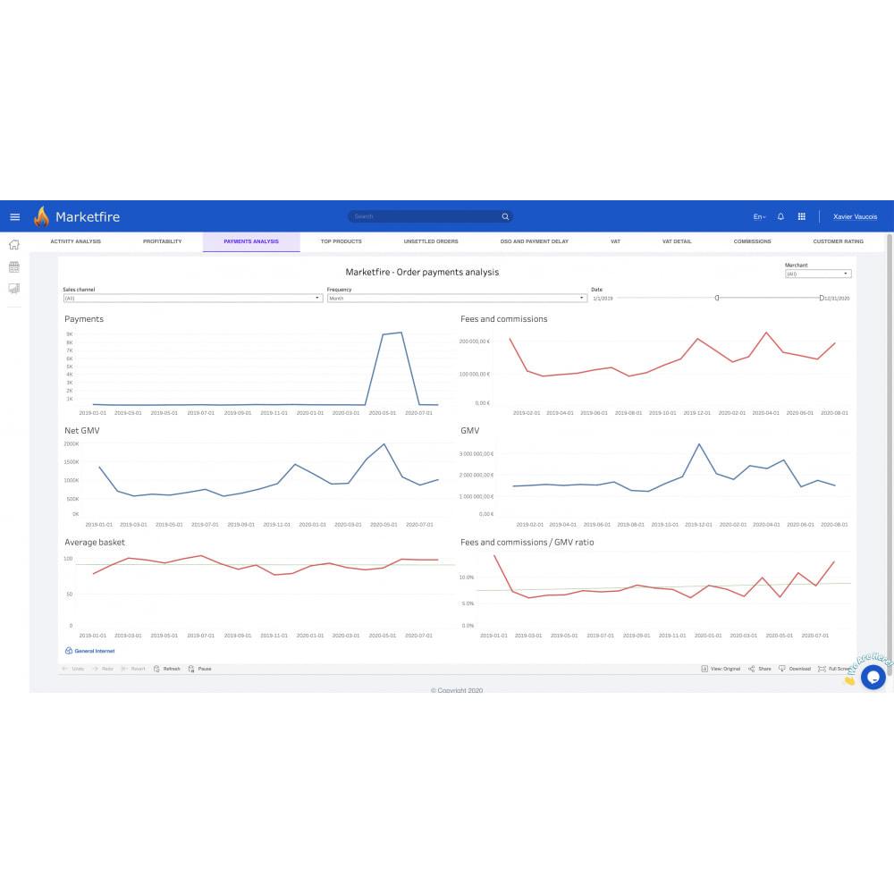 module - Estadísticas & Análisis - Marketfire Business Analytics - 5