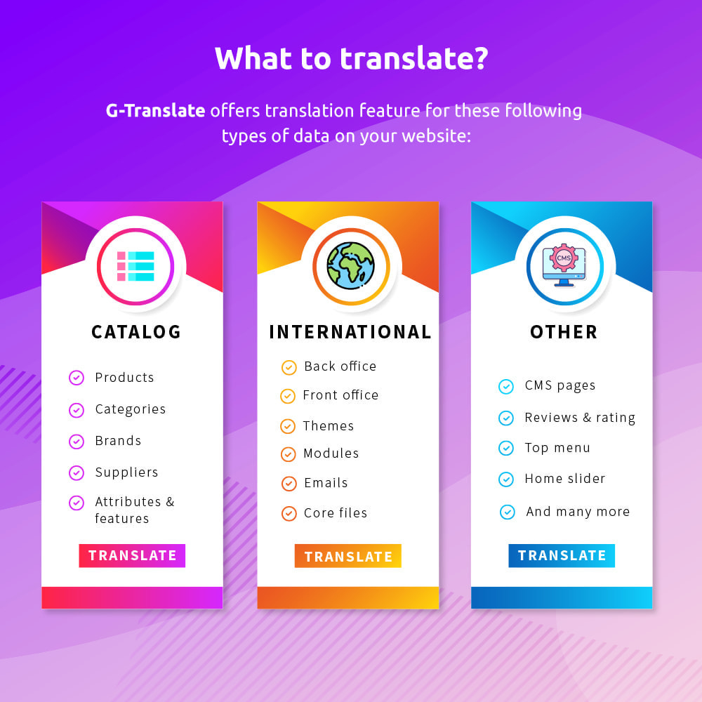 module - International & Localization - G-Translate: Translate entire PrestaShop easily! - 2