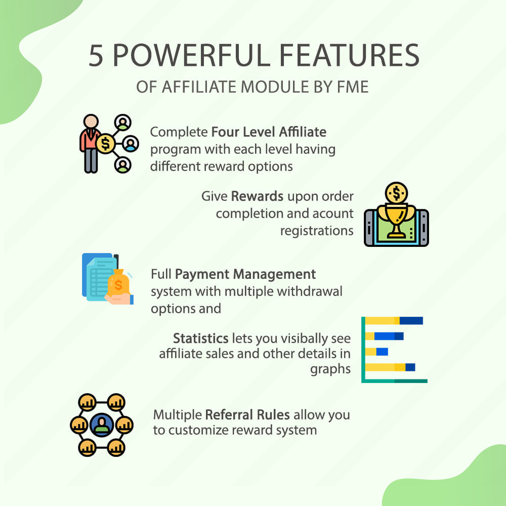 module - SEA SEM (paid advertising) & Affiliation Platforms - Affiliate & Referral Program - 2