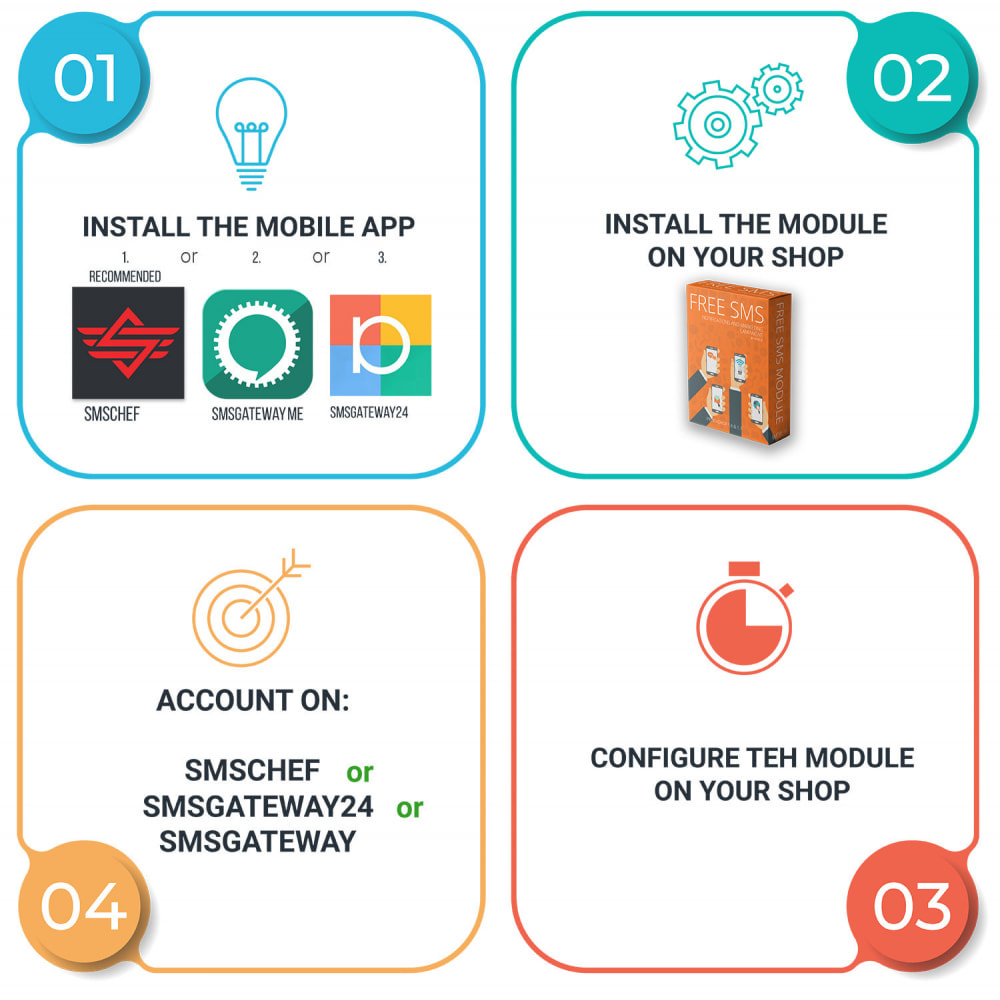 module - Nieuwsbrief & SMS - Gratis sms-meldingen via eigen netwerk - 19