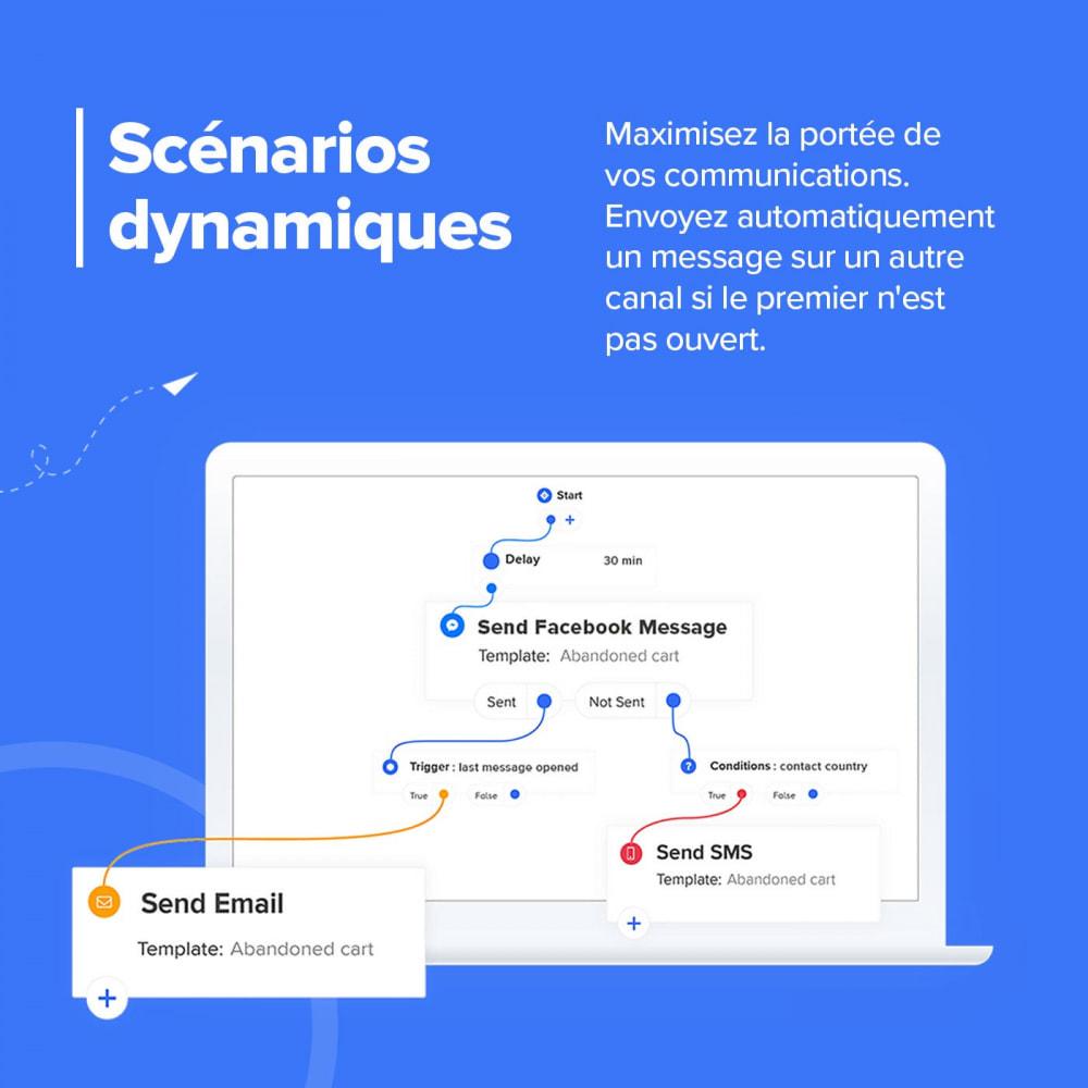 module - Remarketing & Paniers Abandonnés - Module Carts Guru - Marketing automation multicanal - 5