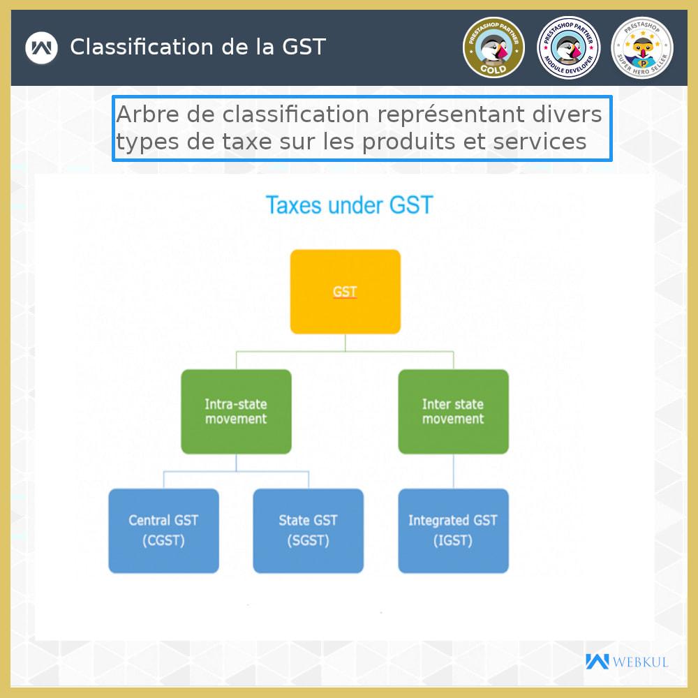 module - Comptabilité & Facturation - GST - Retours et factures - 3