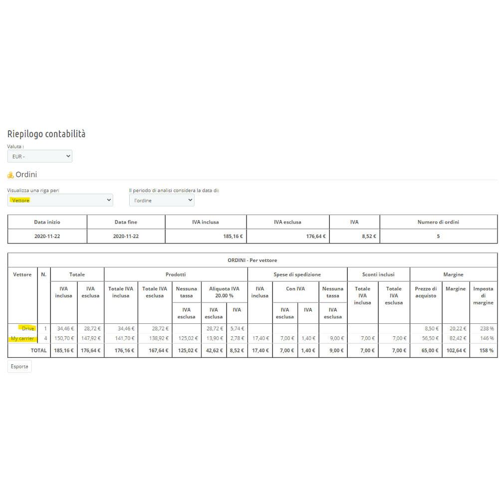 module - Contabilità & Fatturazione - Riepilogo contabilità con IVA - 11