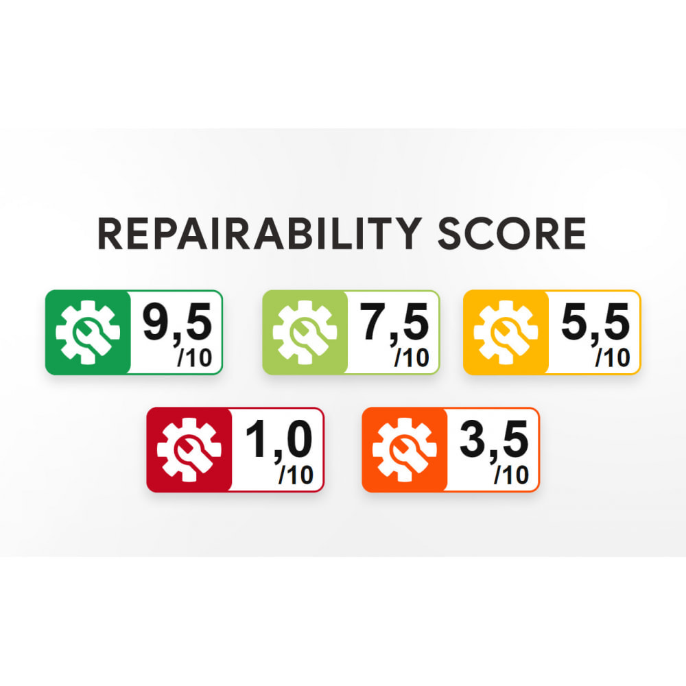 module - Legal - Repairability score for products - 1
