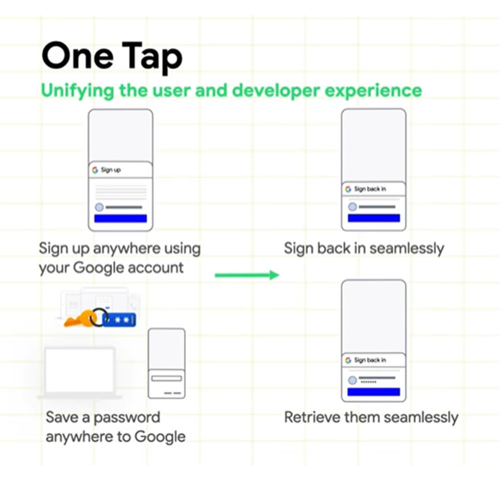 module - Social Login & Connect - Google One Tap sign-in and sign-up - 2