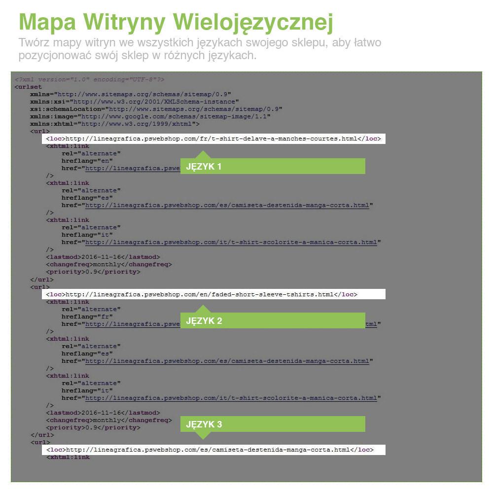 module - SEO (Pozycjonowanie naturalne) - Mapa Witryny Wielojęzycznej i Multisklepowej PRO – SEO - 13