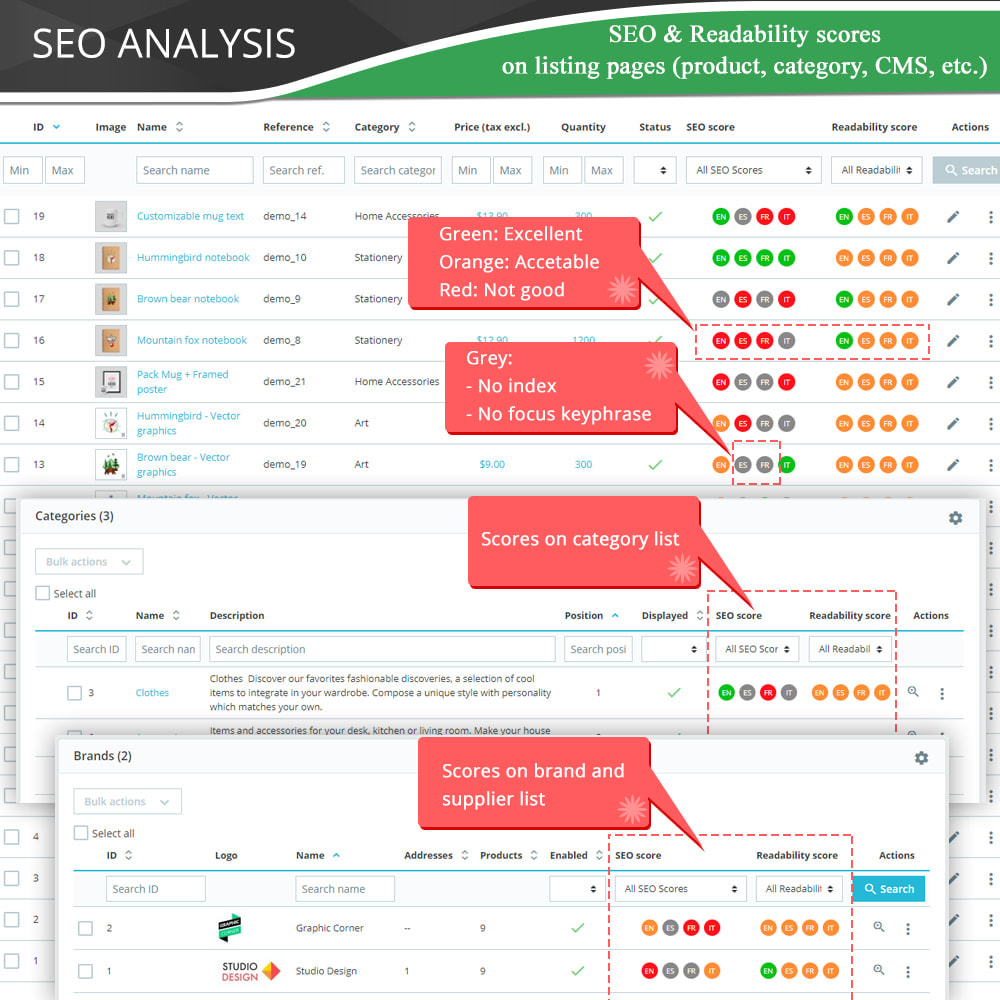 module - SEO (Referenciamento natural) - SEO Audit - Best SEO practices 2020 - Incredibly good - 11