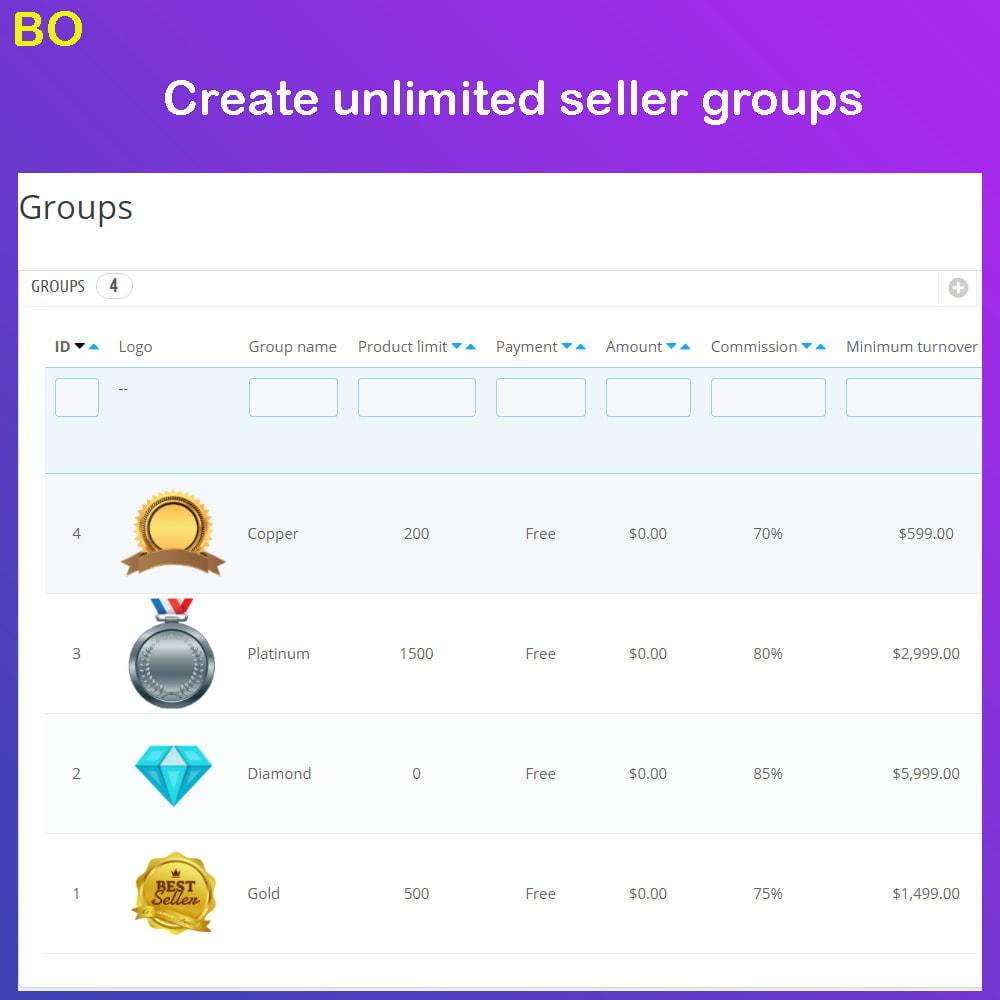module - Marketplace Creation - Multi Vendor Ecommerce Marketplace - 29