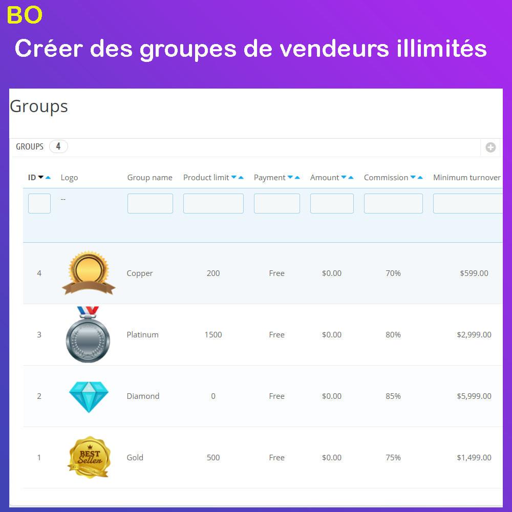 module - Création de Marketplace - Marché du commerce électronique multi-vendeurs - 30