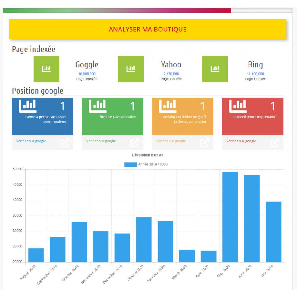 module - Analytics & Statistics - Module Prestashop SEO Analytics - 1