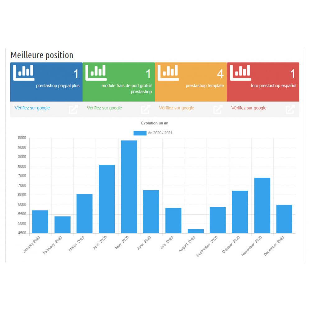 module - Analytics & Statistics - Module Prestashop SEO Analytics - 4