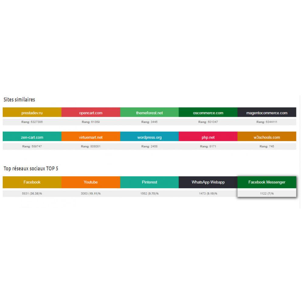 module - Analytics & Statistics - Module Prestashop SEO Analytics - 17