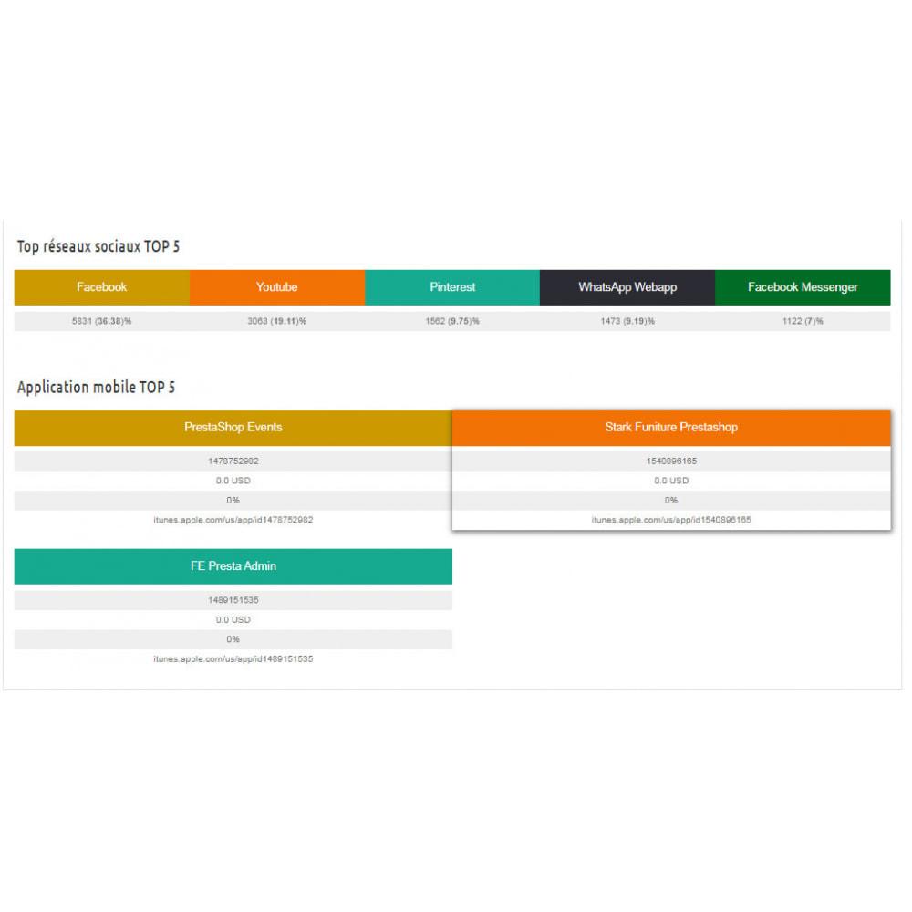 module - Analytics & Statistics - Module Prestashop SEO Analytics - 19