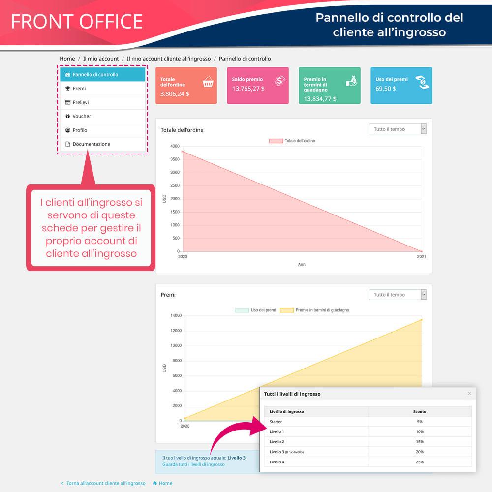 module - Flash & Private Sales - Wholesale B2B - Piattaforma all'ingrosso professionale - 9