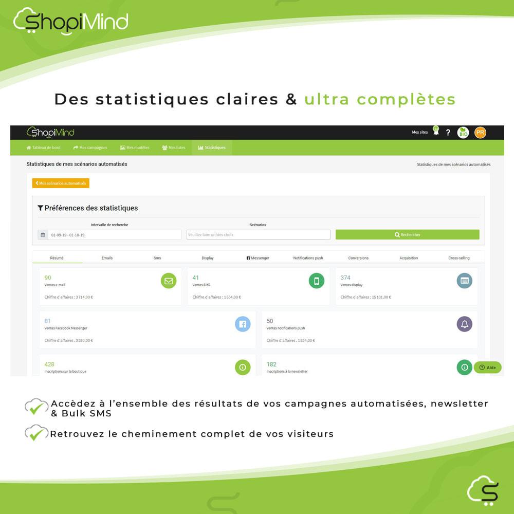 module - Remarketing & Paniers Abandonnés - ShopiMind - Marketing multicanal intelligent - 13