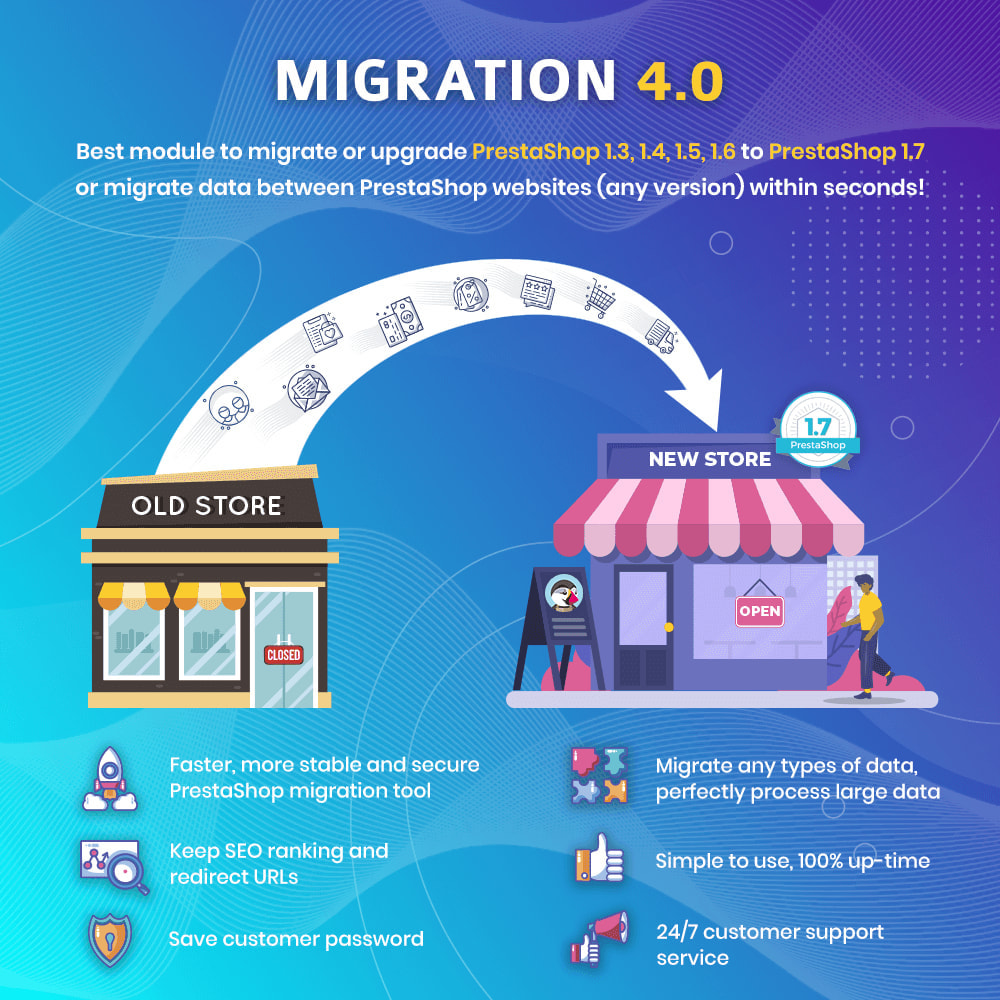 module - Migratie & Backup - MIGRATION 4.0 – Better Upgrade and Migrate Tool - 1