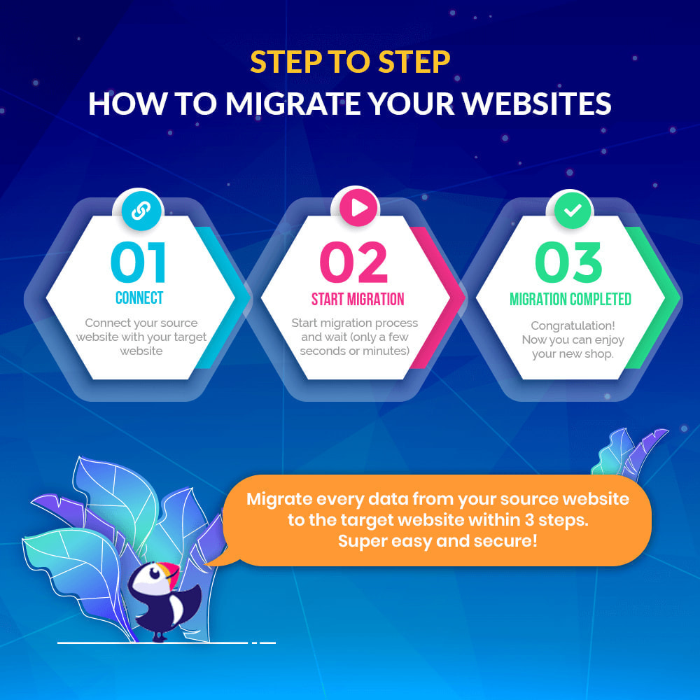 module - Migratie & Backup - MIGRATION 4.0 – Better Upgrade and Migrate Tool - 5