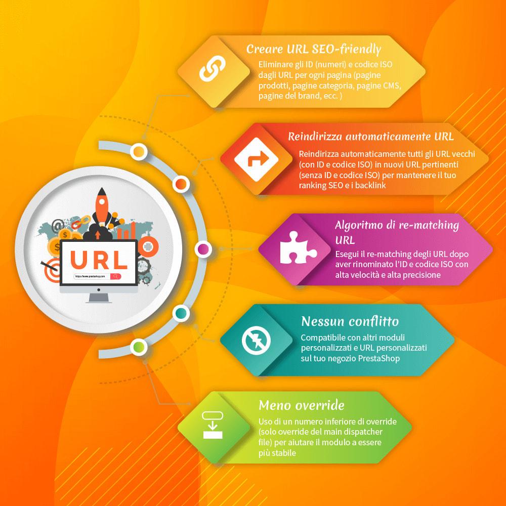module - URL & Redirect - Awesome URL - Elimina gli ID (numeri) e ISO nell'URL - 2