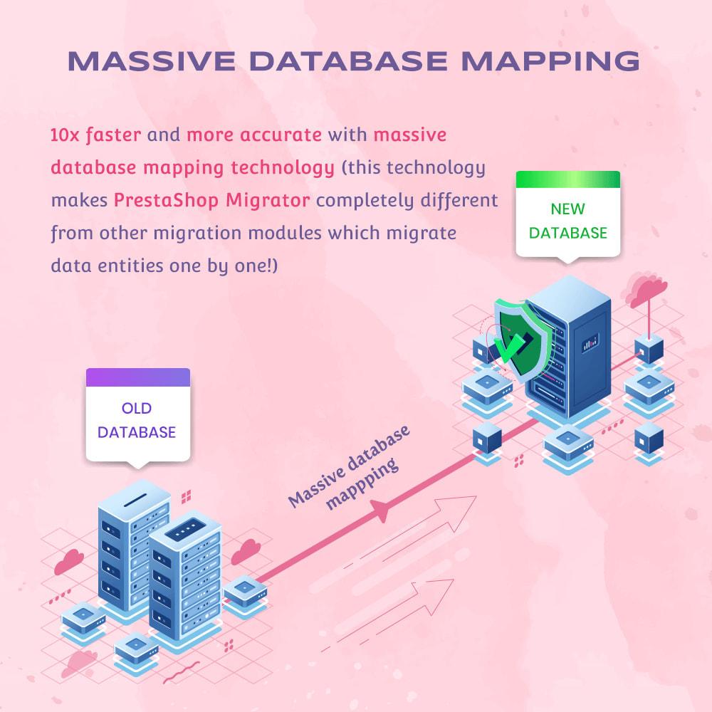 module - Migratie & Backup - PrestaShop Migrator – upgrade PrestaShop to 1.7 - 3