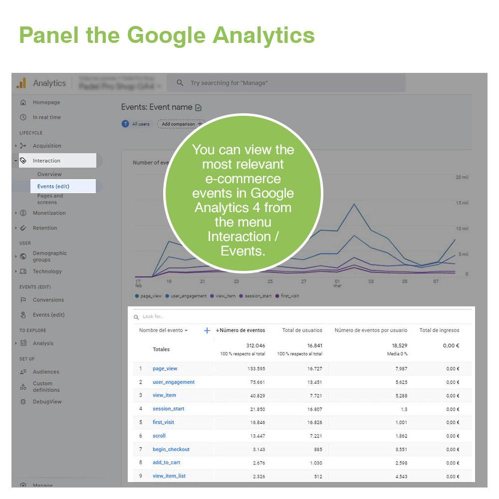 module - Analytics & Statistics - Google Analytics 4 - 4