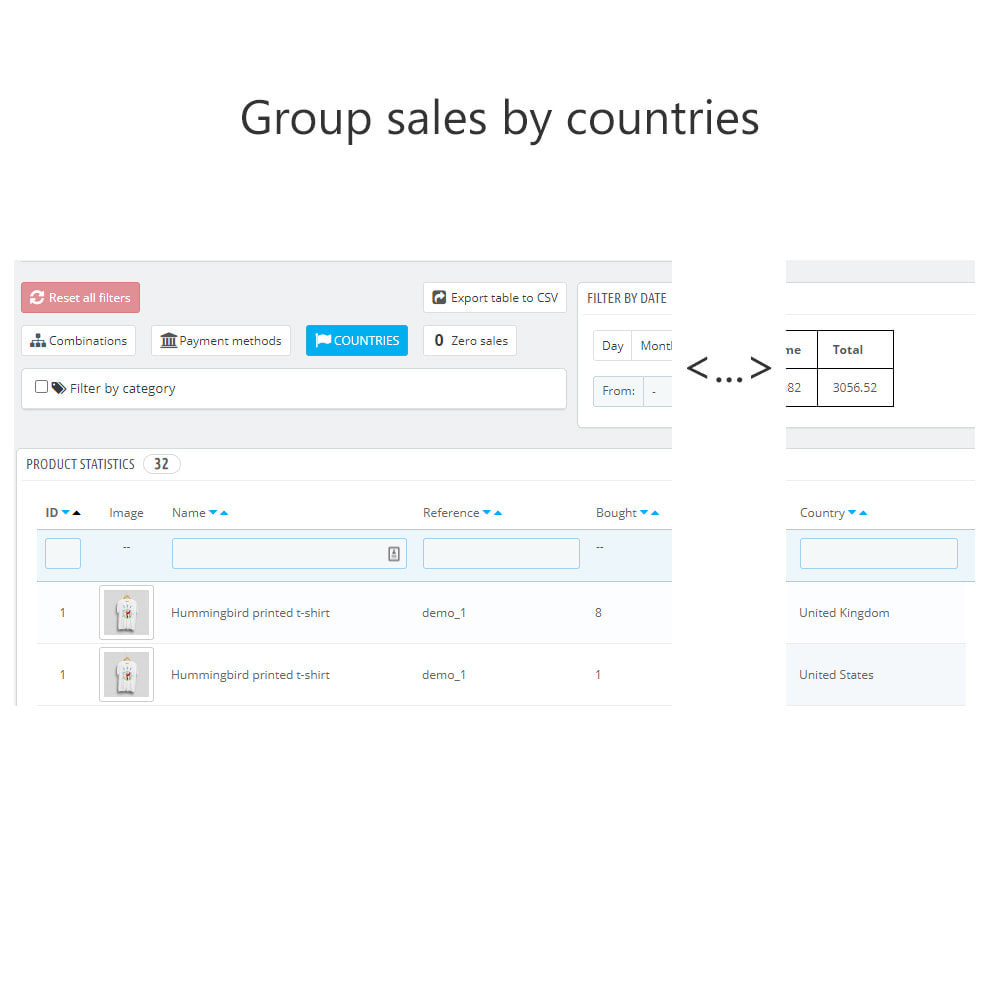 module - Analyses & Statistiques - Product Sales Reports, Statistics for Your Partners - 9