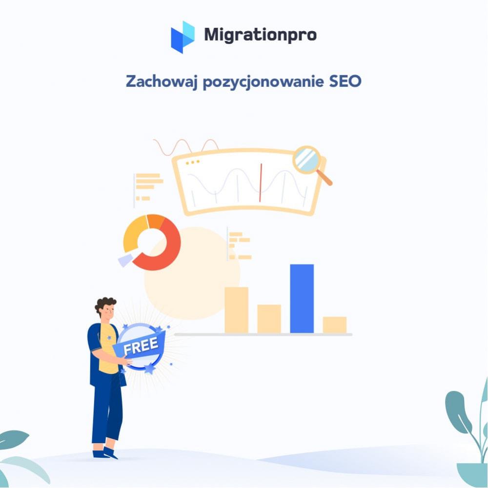 module - Data Migration & Backup - Strumento di migrazione da WooCommerce a PrestaShop - 3