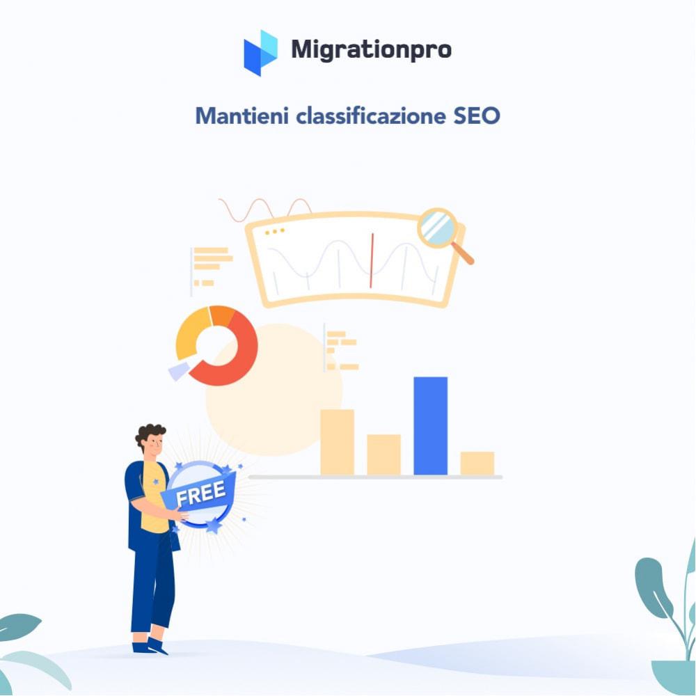 module - Data Migration & Backup - Strumento di migrazione da Magento a PrestaShop - 3