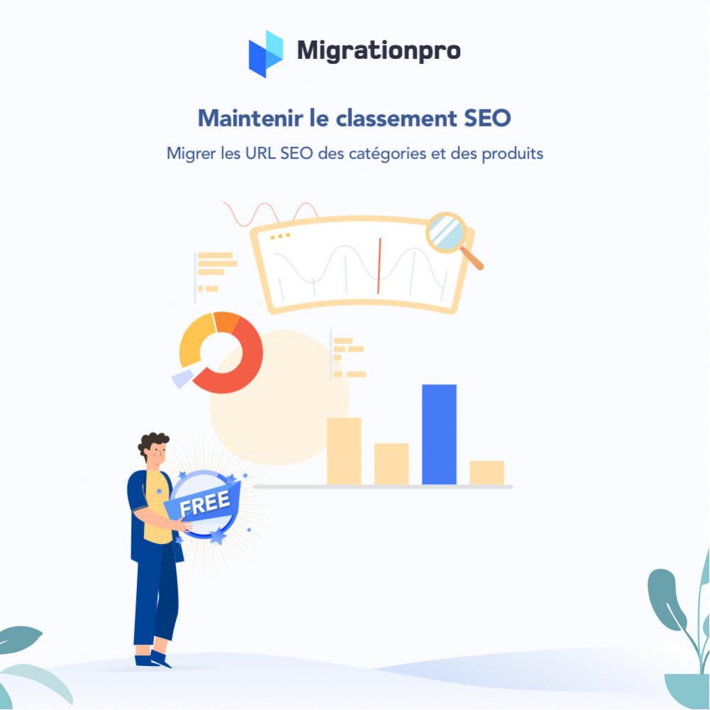 module - Migration de Données & Sauvegarde - Outil de migration Magento vers  PrestaShop - 3