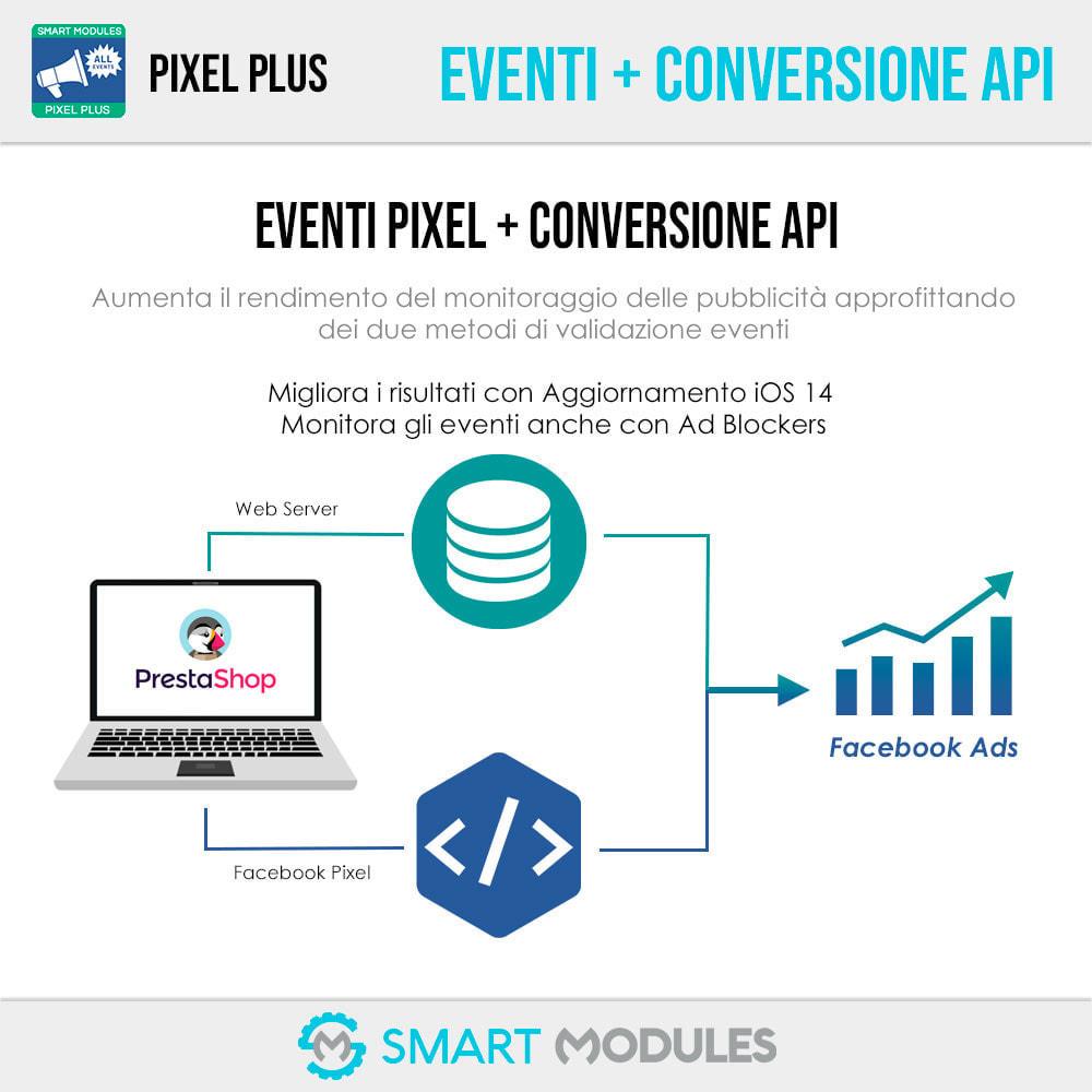 module - Analytics & Statistiche - Pixel Plus: Eventi + Conversions API + Catalogo Pixel - 3