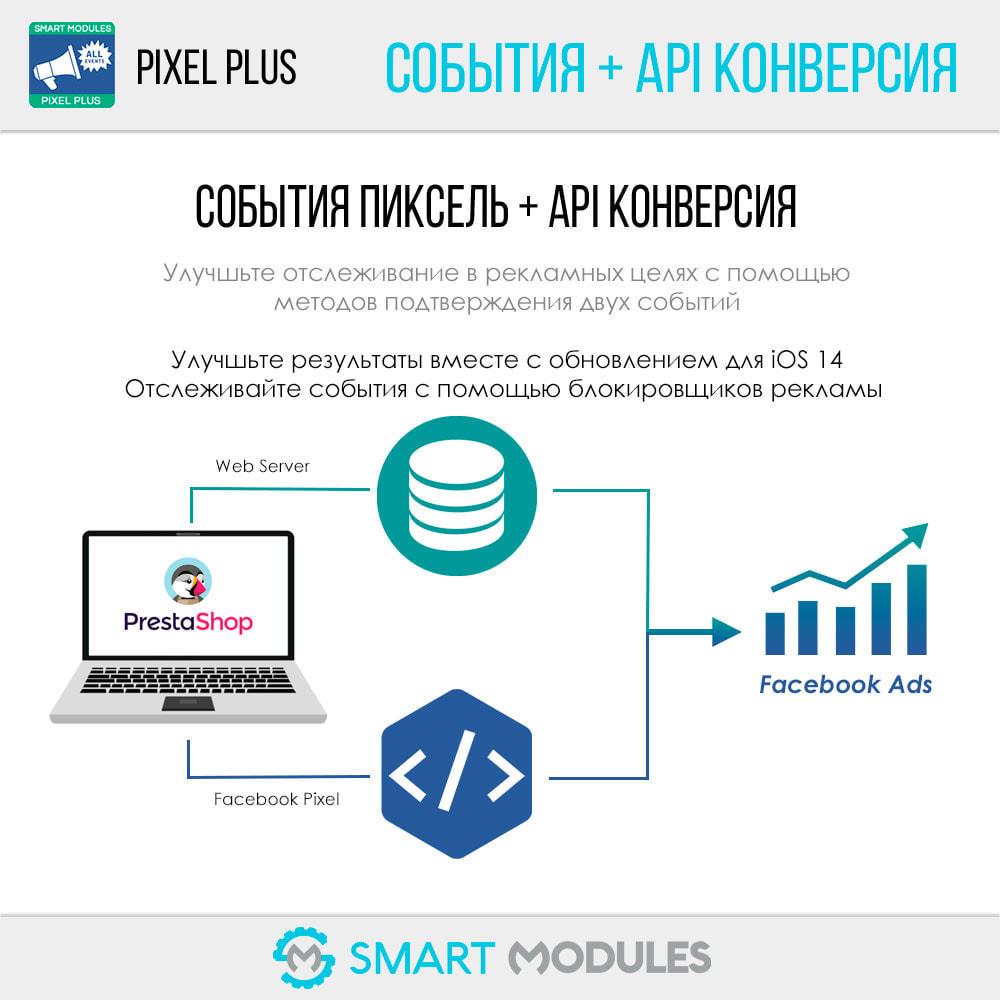 module - Статистика и анализ - Pixel Plus: События + API Конверсия+ Каталог Пиксель - 3