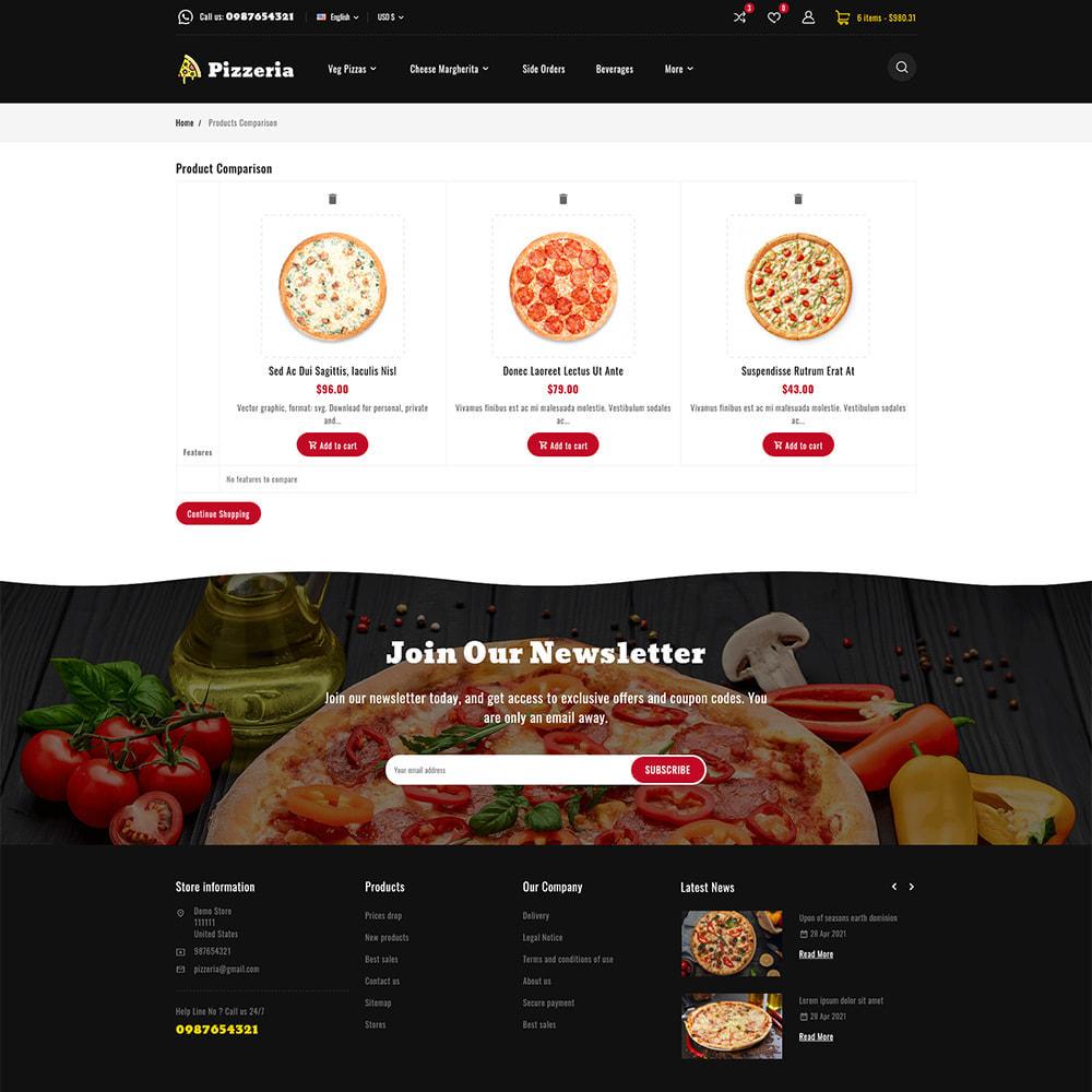 theme - Cibo & Ristorazione - Pizzeria - Pizza Fast Food Restaurant - 10