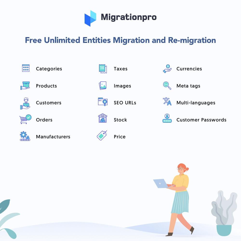 module - Migration de Données & Sauvegarde - MigrationPro: AbanteCart to PrestaShop Migration tool - 2